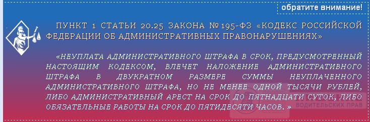 Закон №195-ФЗ статья 20.25 часть 1