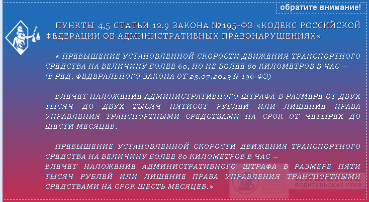 пункт 4.5 статьи 12.9 закона №195-ФЗ КОаП РФ