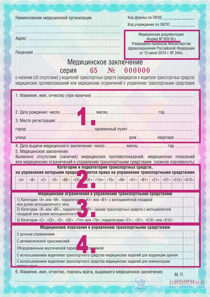 Медсправка водителя - утвержденный бланк № 003-Ву